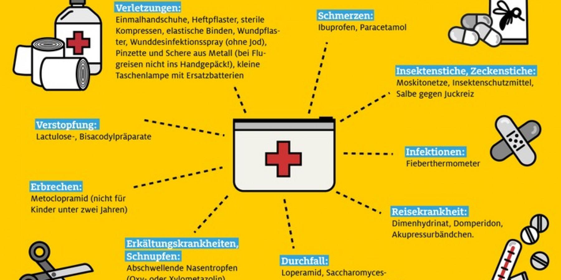 Medikamente im Urlaub oft lebenswichtig – Manche Arzneimittel im Ausland nicht erhältlich